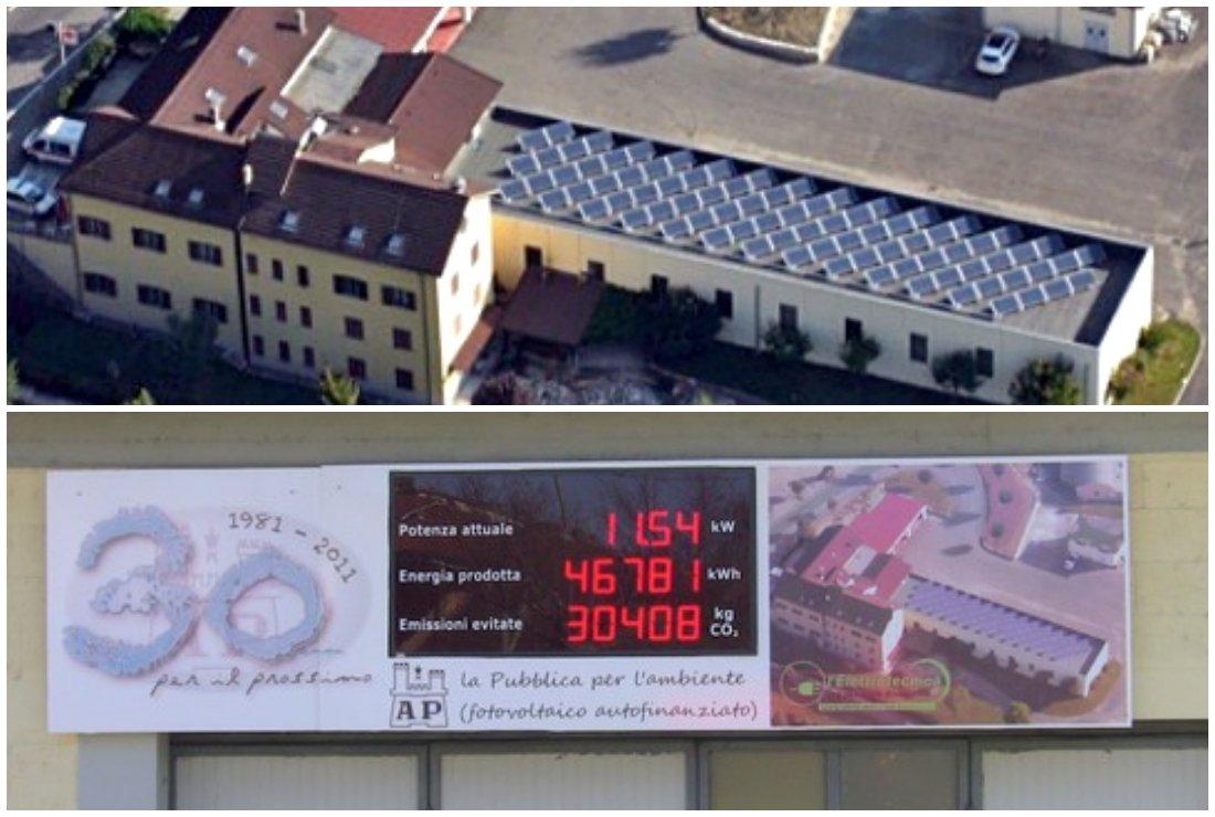 Dieci Anni di Energia Pulita e Risparmi per l'Assistenza Pubblica Borgotaro-Albareto